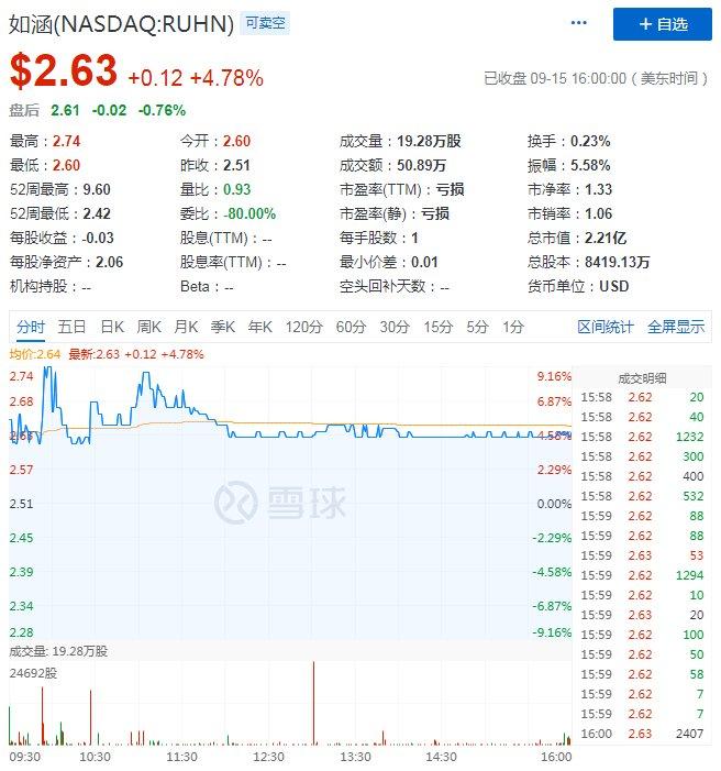 涵网|难造李佳琦跟薇娅,网红经济第一股如涵网红命薄?